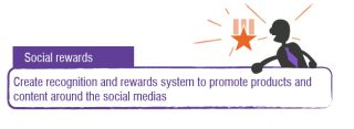 Social-rewards-and-promotions