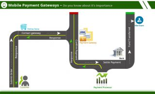 Mobile-Payment-Gateway1
