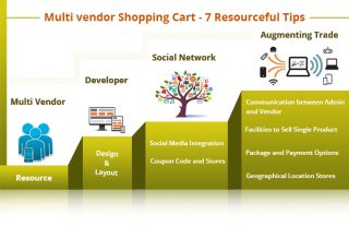Multiple_Vendor_Supplier_Cart_Development