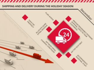 Tips-for-shipping-and-delivery-during-the-holiday-season