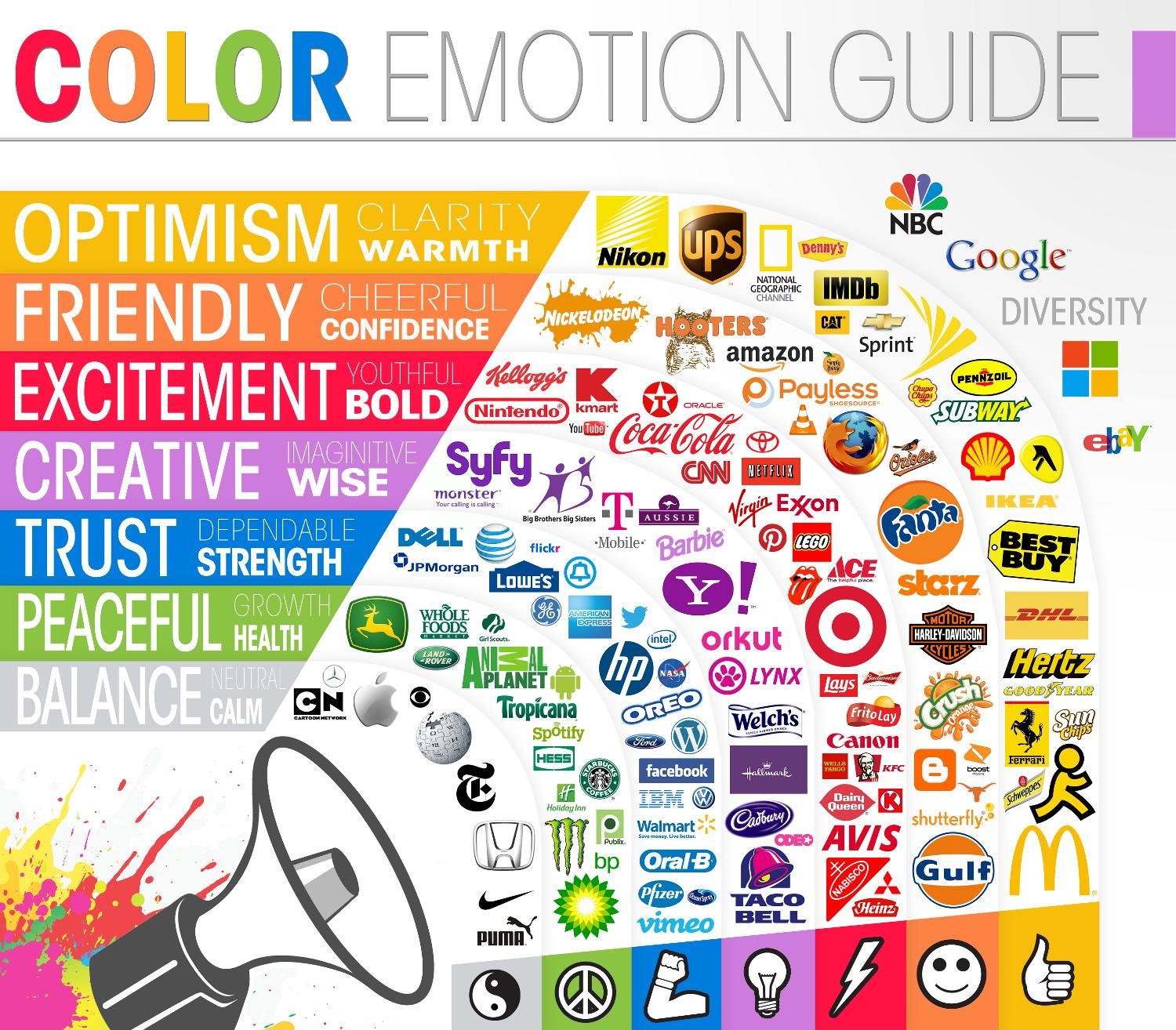 Color-Psychology-in-Marketing-and-branding (1)