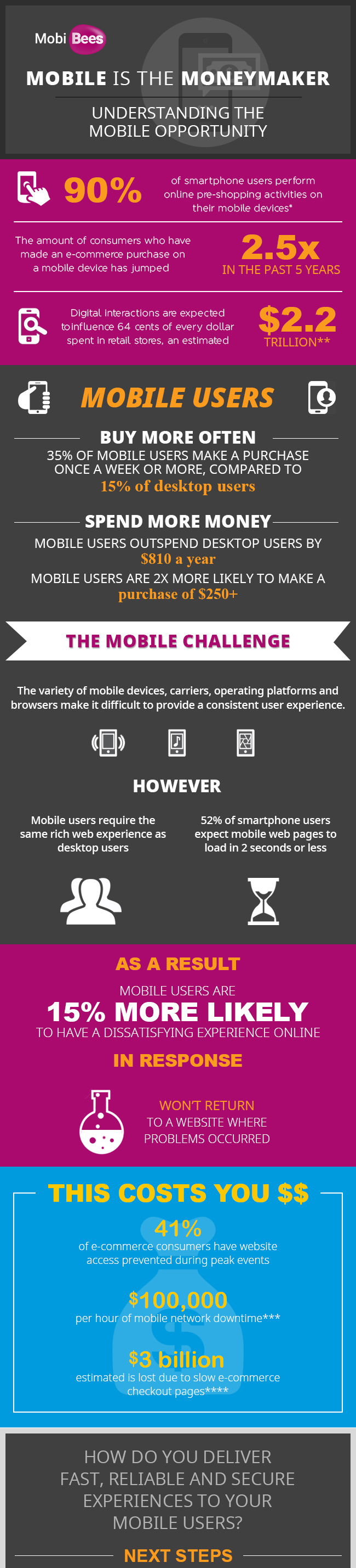 Mobile-Opportunity_first