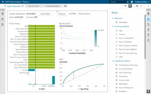 Logistic Regression in SAS Visual Analytics