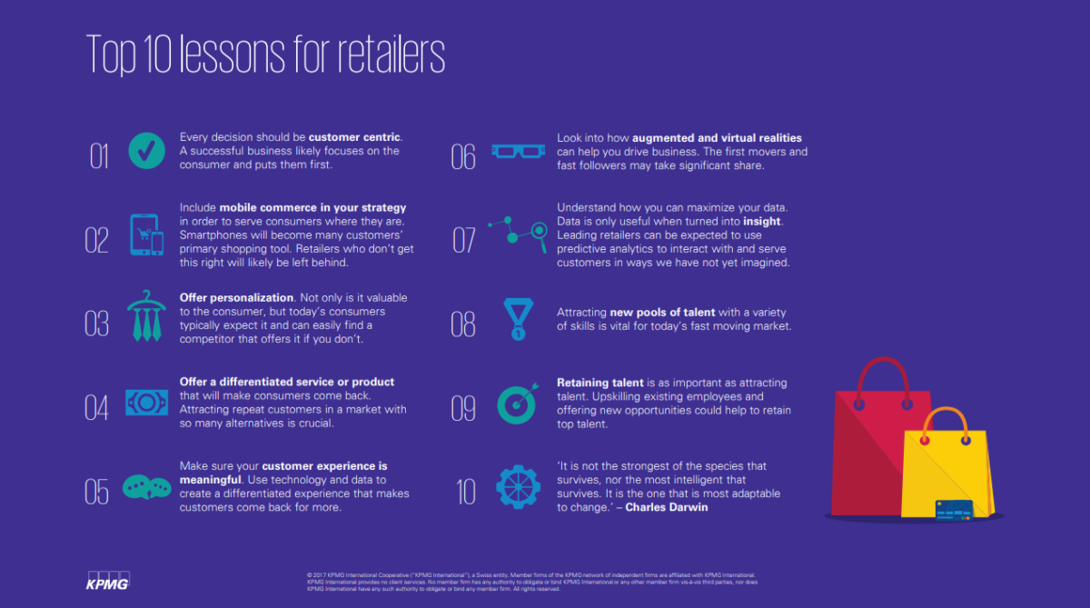 Top 10 lessons for retailers