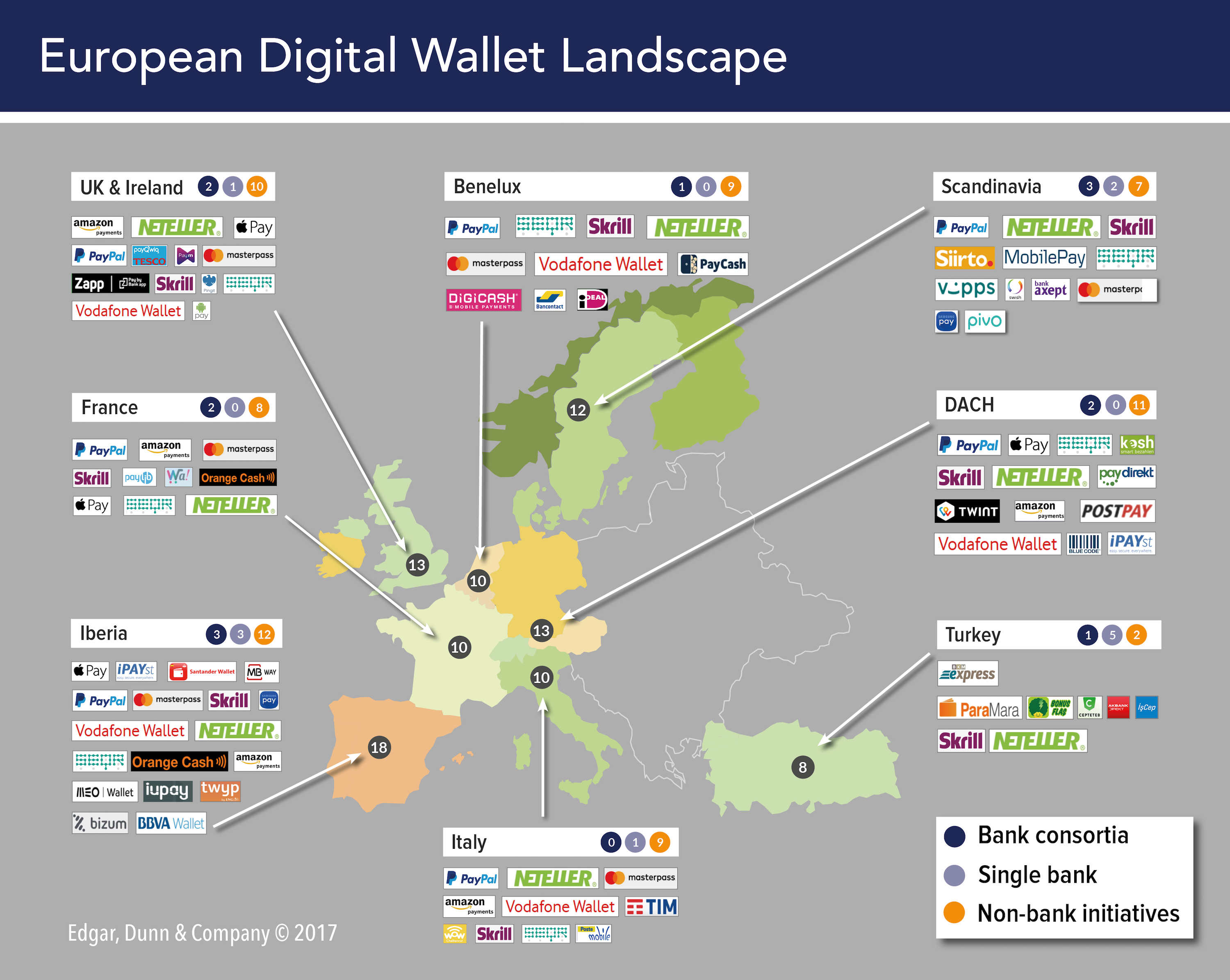 european-digital-wallet-landscape-2017